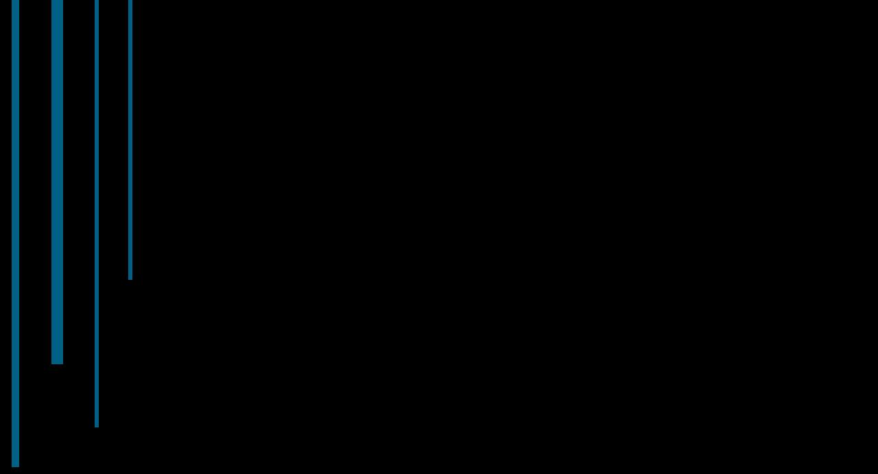 Paso Präzisionsmaschinen GmbH